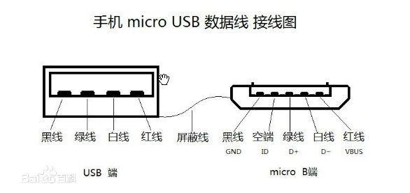 专注标准micro usb接口,可根据pcb板要求设计